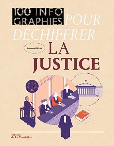 100 infographies pour déchiffrer la justice