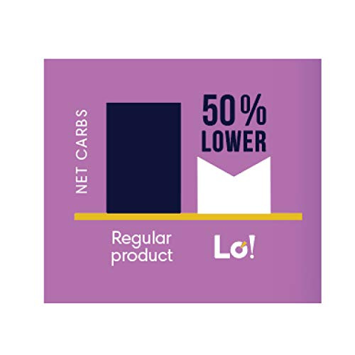 Lo! Foods - Keto Chocolate, No Sugar, Lab Tested Keto Food Products for Keto Diet - 50 g