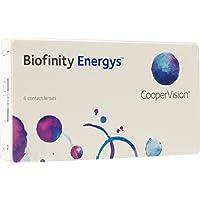 Cooper Vision Biofinity Energys, Monatslinsen weich, 6 Stück/BC 8.6 mm/DIA 14.0 mm / -4 Dioptrien