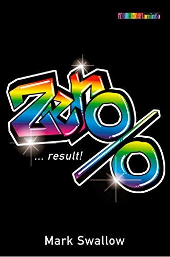 Zero per cent