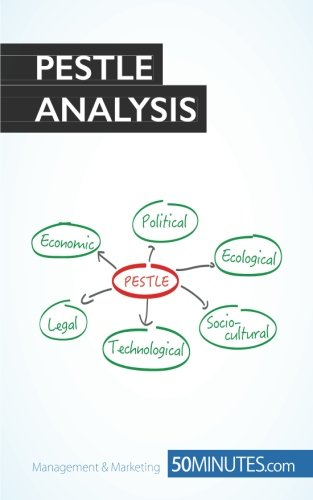PESTLE Analysis: Prepare the best strategies in advance par 50Minutes.Com