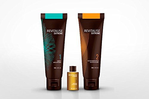 Revitalise Extreme Brazilian 3-step Keratin Hair Straightening Kit (100ml x 2 +