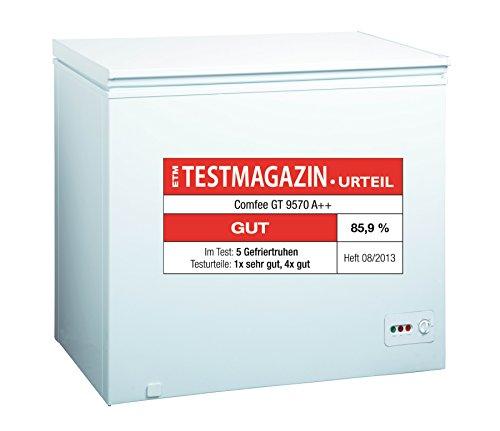 Comfee GT 9570 Gefriertruhe