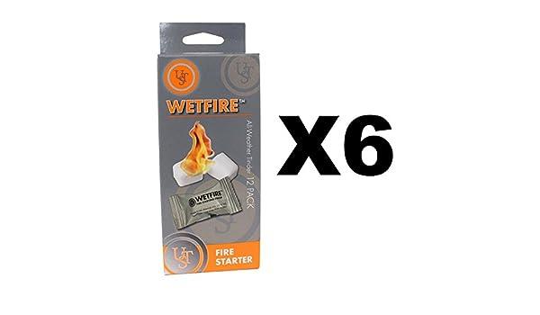 Wetfire tinder uk dating
