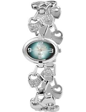 Excellanc Damen-Uhren mit Metallband 154023000011