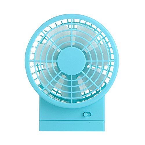 Handheld Elektrischen Fußball (DULPLAY Mini USB-ventilator,Ventilator,Mini-handheld ventilator,5 futaba Doppelmotor Wohnheim Kühlung USB wiederaufladbar Still Büro zu hause -Blau 15.3x12x8.6cm(6x5x3inch))