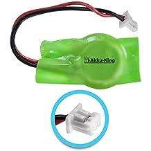 Backup, CMOS batería para Asus Eee PC 1005H, 1005HAB, 1005HA-EU1X-BK, 1008HA, EPC-105VWT, 1005HA-VU1X-BU, 1005HA-VU1X-PI - Li-Ion 40mAh