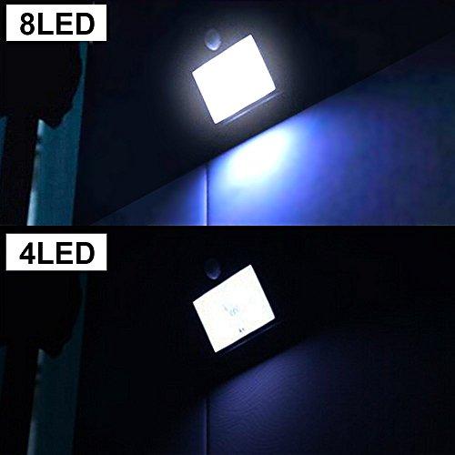 Foco solar - Focos led solares ...