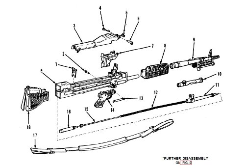 Technical Manual FOR MACHINE GUN, 7.62-MM, M60 W/E, MOUNT, TRIPOD, MACHINE GUN, 7.62-MM, M122 AND MACHINE GUN, 7.62-MM, M60D W/E, Plus 500 free US military ... field manuals when you sample this book