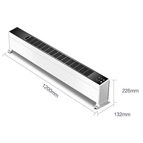 Calefactor Zócalo Calentador Hogar Ahorro De Energía