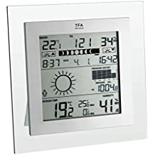 TFA Square Plus - Estación meteorológica (C, 1,5V, Color transparente/gris, 18,8 cm, 3,4 cm, 18,8 cm)