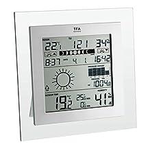 TFA 35.1121 Square Plus - Stazione meteorologica (C, 1.5V, 18.8 cm, 3.4 cm, 18.8 cm), Colore: grigio/trasparente