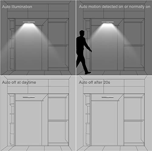 20 led unter kabinett usb licht wiederaufladbare drahtlose motion sensor licht kabinett leitern küche sensor nacht lampe (Puerta Para Bebe)
