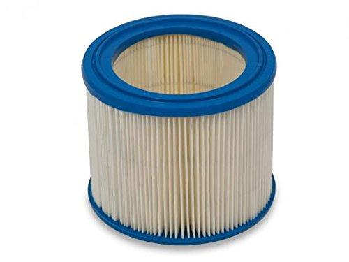 Nilfisk Original 302000658 Filterelement H-Klasse