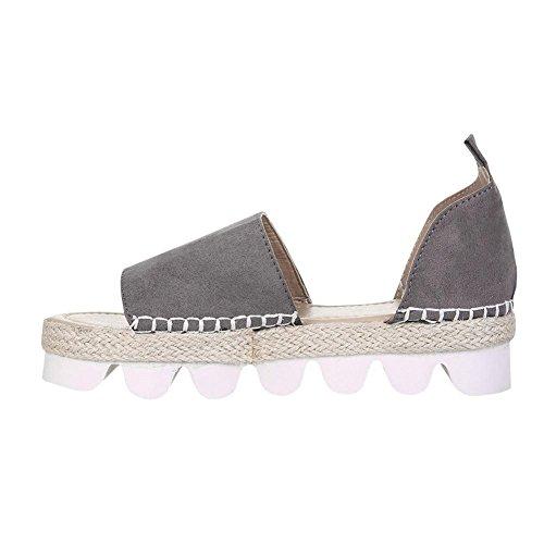 L@YC® Donne Estive Rotonde Scarpe a Fondo Piatto Con La Bocca Spessa Fondo Sandali Traspirante Gray