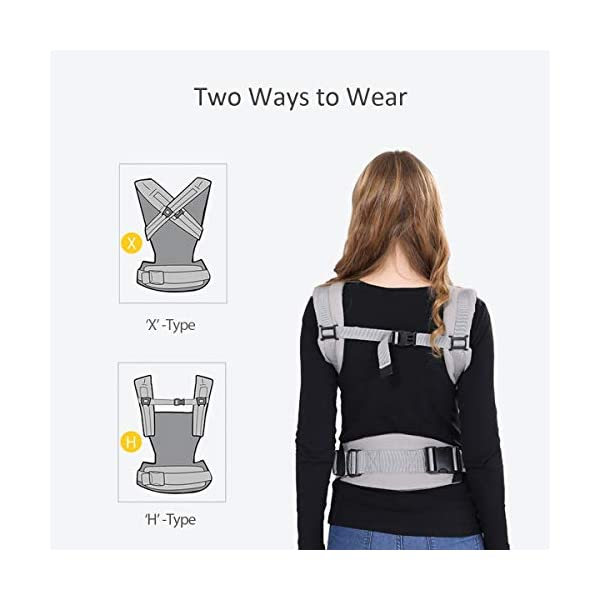 SONARIN Premium Convertible Baby Carrier with Storage Bag,Sunscreen Hood,Ergonomic,for Newborn to Toddler(0-48 Months),Head Support,Maximum Load 20kg,Front Facing Baby Carrier(Blue) SONARIN Applicable age and Weight:0-48months of baby, the maximum load:20KG, and adjustable the waist size can be up to 55.2 inches (about 140 cm). Material:designers carefully selected soft and delicate 100% Cotton fabric.The inner is made of skin-friendly breathable material,Soft machine wash,do not fade,ensure the comfort and breathability,high strength,safe and no deformation,to the baby comfortable and safe experience. Description:Patented design of the auxiliary spine micro-C structure and leg opening design,natural M-type sitting.Adjustable back panel that grows with baby and offers head and neck support with sleeping hood that provides UV50+ sun protection. 4