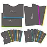 Credit Card Protector, Aerb 14-Pack RFID Blocking Sleeves for Identity Theft Protection [12