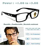 Sun City Spectacle Frame Reading Glasses Power for Men and Women (+1.00 +1.25 +1.50 +1.75 +2.00 +2.25 +2.50 +2.75 +3.00) (+1.75, Black)