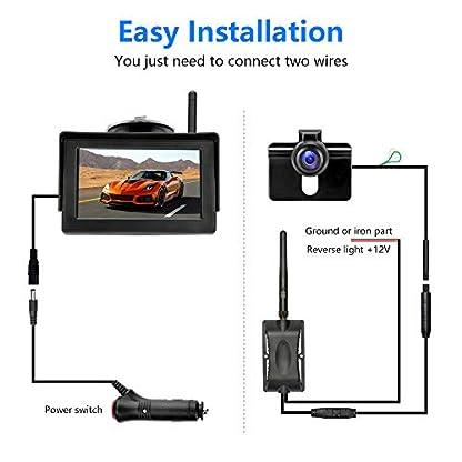 Kabelloses-Rckfahrkameraset-Rckfahrkamera-drahtlos-Wasserdichter-IP68-Rckfahrkamera-Super-Nachtsicht-43-LCD-Abellos-Rckfahrkamera-Monitor