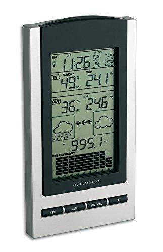 TFA Dostmann elektrische Wetterstation Gaia 35