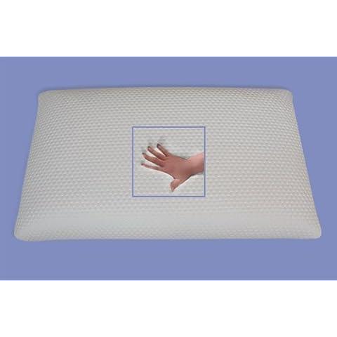 MaxxGoods–Cuscino cervicale ortopedico Gel/Cuscino Cervicale cuscino in schiuma gel/80x 40x