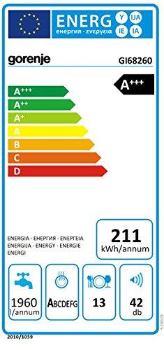 Gorenje GI 68260 SmartFlex Superior/Integrierbarer Geschirrspüler/A+++/13 Maßgedecke/211 kWh/Jahr/59,6 cm/41 dB A/Total AquaStop/schwarz/edelstahl