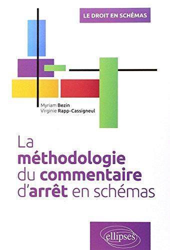 La Méthodologie du Commentaire d'Arrêt en Schémas par Myriam Bezin