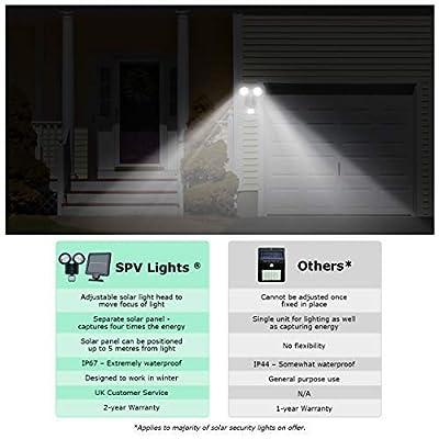 SPV Lights LED-Sicherheitsleuchte mit PIR-Bewegungssensor, 22 LEDs, solarbetrieben
