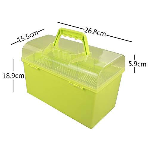 41tg9%2BJ7V L - Mayish Verde Caja de Medicamentos Caja Maquillaje Botiquín Caja de Almacenamiento de Plástico Botiquin de Primeros Auxilios Caja de Almacenamiento Pequeña con Cerradura, 1 Paquete