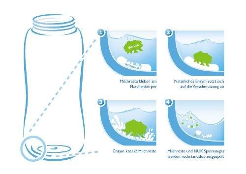 Nuk NK10256261   Detergente para biberones y tetinas  380 ml