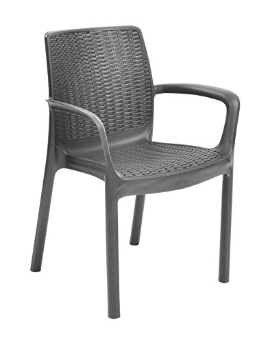 Keter bali–sedia universale