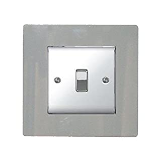 SINGLE LIGHT SWITCH SOCKET COLOURED ACRYLIC SURROUND FINGER PLATE - BUY 2 GET EXTRA 1 FREE (10 COLOURS) (Grey)