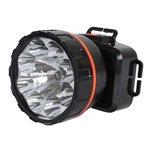 DUOER-lampe frontales Phares réglables portatifs Rechargeables de LED phares montés par tête extérieurs imperméables pour des projecteurs de pêche de Camping