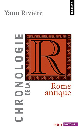 Chronologie de la Rome antique