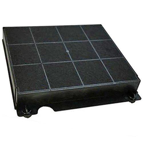 spares2go Typ 15Active Carbon Geruchs Vent Filter für AEG DUNSTABZUGSHAUBE (1Stück) (Carbon-geruchs-filter)