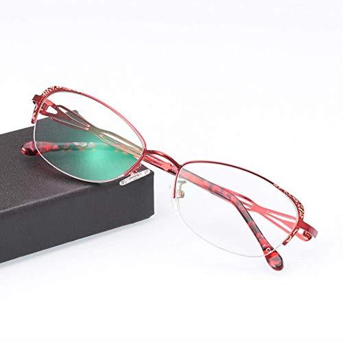 Sunglasseslife Photochrome Lesebrille/Ermüdungsschutz Übergangslinse Weitsichtige UV400-Sonnenbrille +1,0 bis +4,0,+275