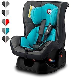 Lionelo Liam Plus Kindersitz Autositz Gruppe 0+ 1, 0-18 kg, 5-Punkt Sicherheitsgurte, nutzbar ab Geburt, ECE R44/04 (Türkis)