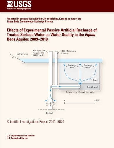 Effects of Experimental Passive Artificial Recharge of Treated Surface Water on Water Quality in the Equus Beds Aquifer, 2009?2010 por U.S. Department of the Interior