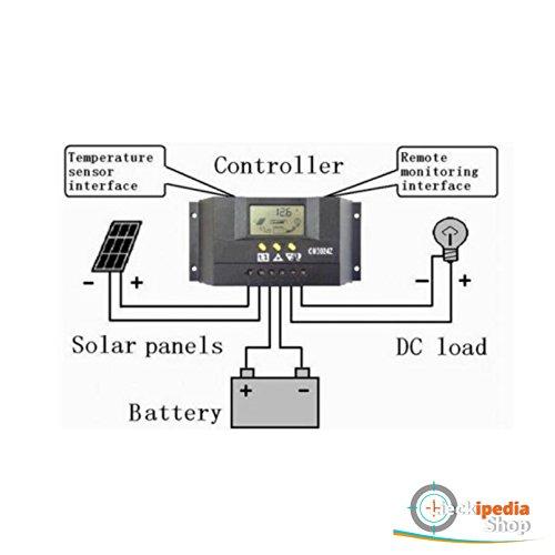 1000 Watt Solar-Inselanlage 24V mit 2000/4000W/220V-Spannungswandler und Batterie -