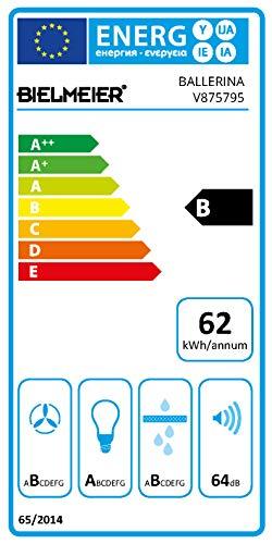 Bielmeier V Inselhaube BALLERINA/weiß matt / 47,5 cm/EEK: B