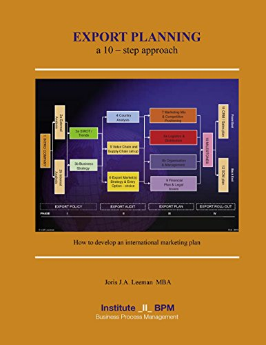 export-planning-a-10-step-approach