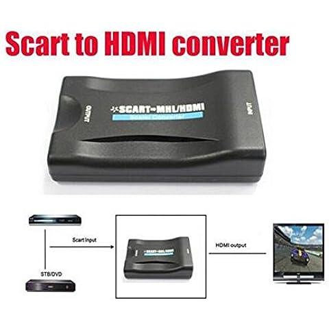 BW HDMI a euroconector convertidor tanto