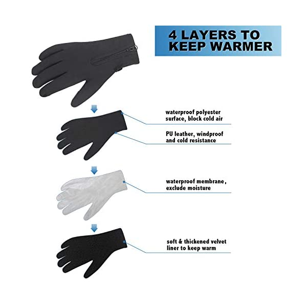 Unigear Winter Warm Gloves Double Waterproof Windproof with Touchscreen Function Cycling Gloves for Daily Use,Gardening, Builders, Mechanic 2