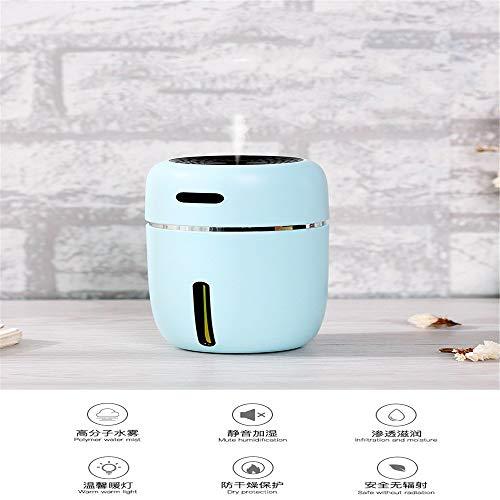 Preisvergleich Produktbild SKRYYSY Auto-Luftreiniger,  Luftreiniger für Auto Luftbefeuchter,  USB-Wasserzähler,  Büro Mini-Auto-Luftbefeuchter - blau
