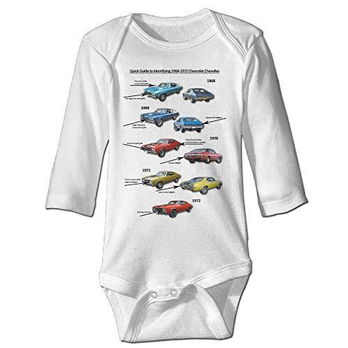 dsfsa Babybekleidung Chevelle Baby Onesie Toddler Clothes - John Lewis Baby Kostüm