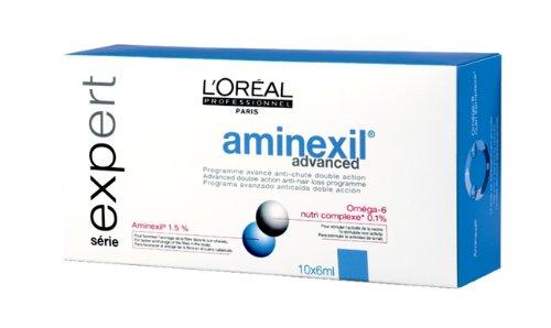 Aminexil Coffret 10 Ampoules 6ml L'Oréal