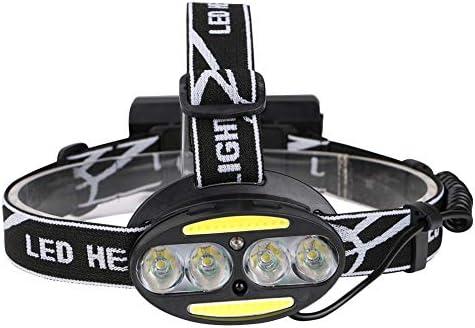 Tao-Miy Lampada frontale a LED Ricarica USB T6 T6 T6 Forte illuminazione a testa induzione 6 Luce frontale a LED con sensore di posizione B07MQ5C4QT Parent | Moderno Ed Elegante Nella Moda  | Adatto per il colore  | Vendita Calda  722ada