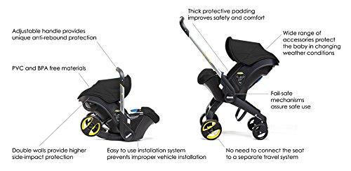 Doona Car Seat Stroller Group 0-1 (Night Black), Revolutionary 2-in-1 Group 0-1 Car Seat that Converts into a Pram in Seconds
