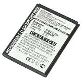 Batería para Motorola WX180 Gleam WX395 (650mAh)