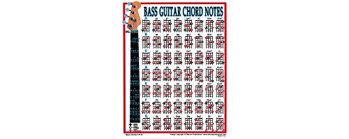 Walrus PRODUCTIONS Bass Chord Note Mini Diagramm
